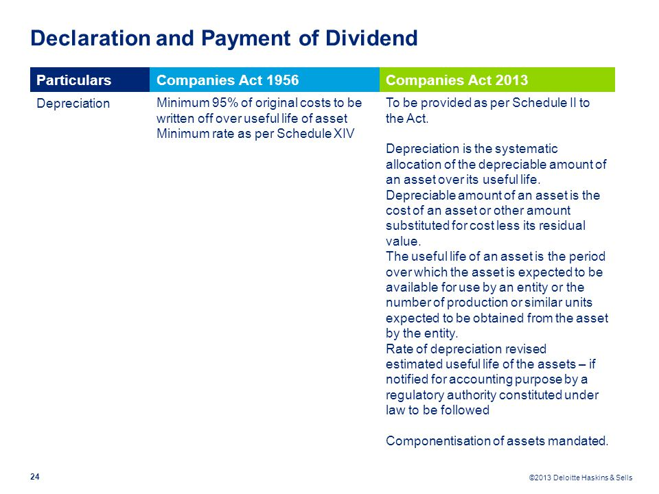 Declaration and Payment of Dividend