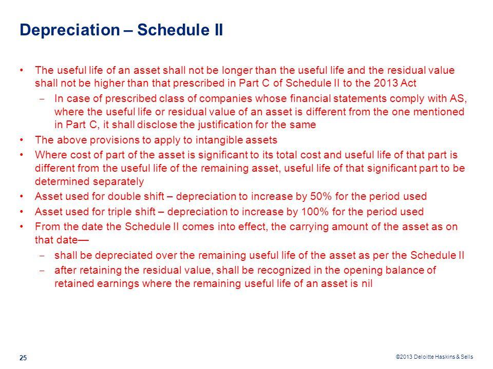 Depreciation – Schedule II