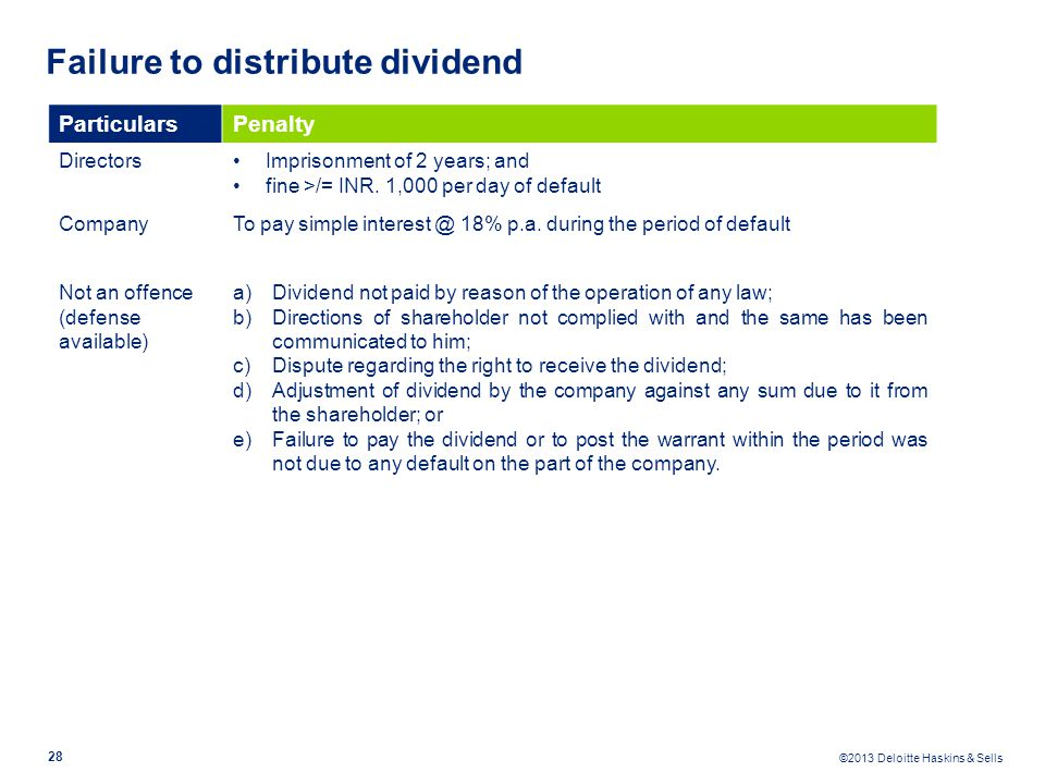 Failure to distribute dividend