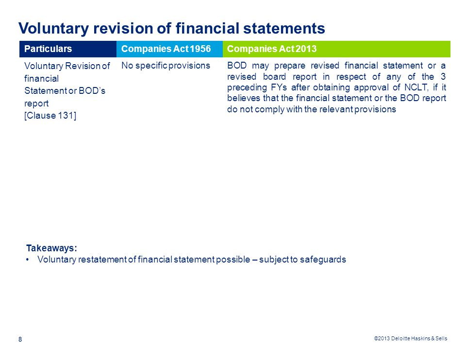 Voluntary revision of financial statements