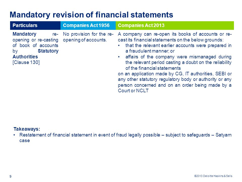 Mandatory revision of financial statements