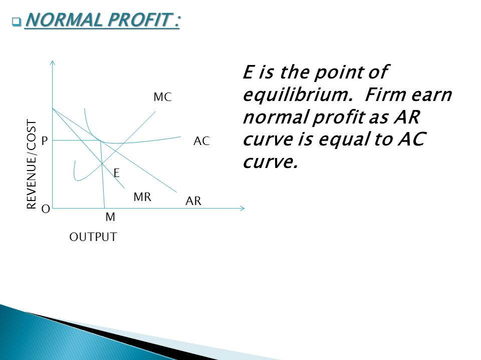 NORMAL PROFIT : E is the point of equilibrium. Firm earn normal profit as AR curve is equal to AC curve.