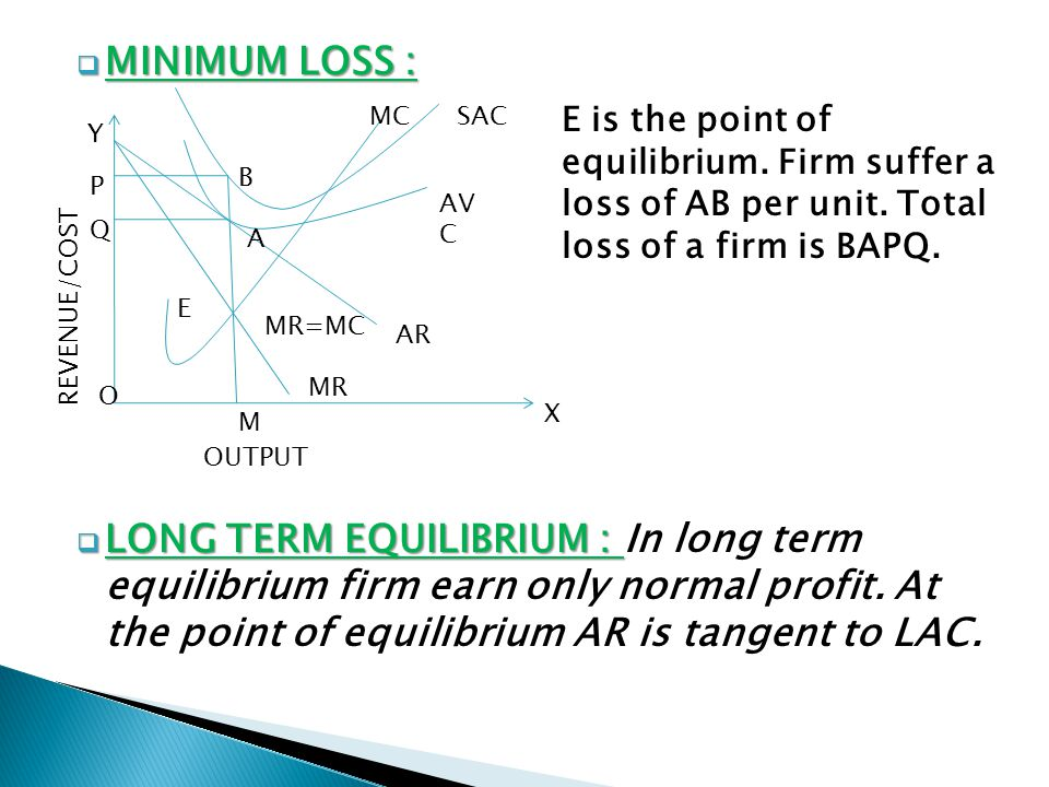 MINIMUM LOSS : LONG TERM EQUILIBRIUM : In long term equilibrium firm earn only normal profit. At the point of equilibrium AR is tangent to LAC.