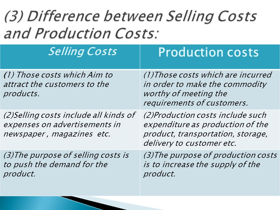 (3) Difference between Selling Costs and Production Costs:
