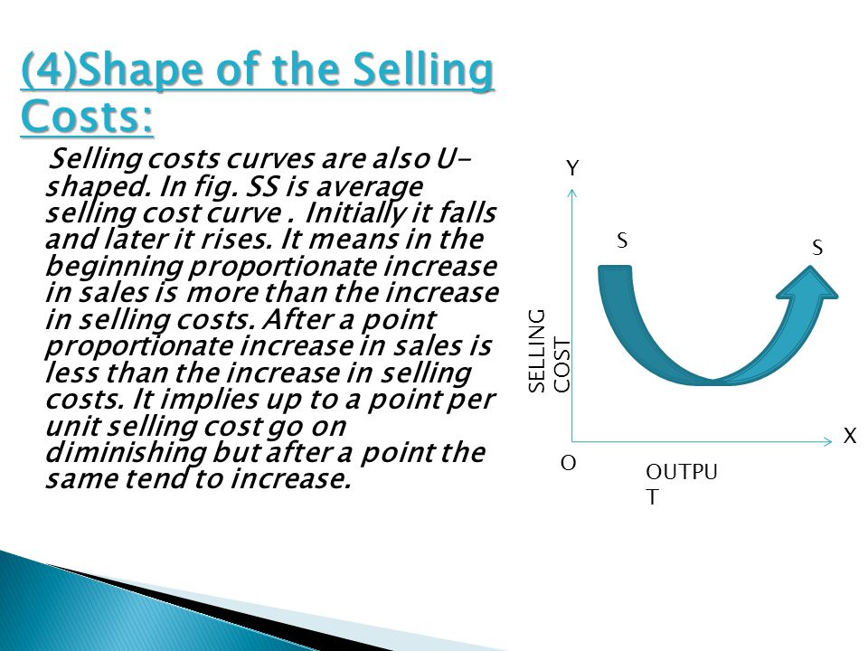 (4)Shape of the Selling Costs: