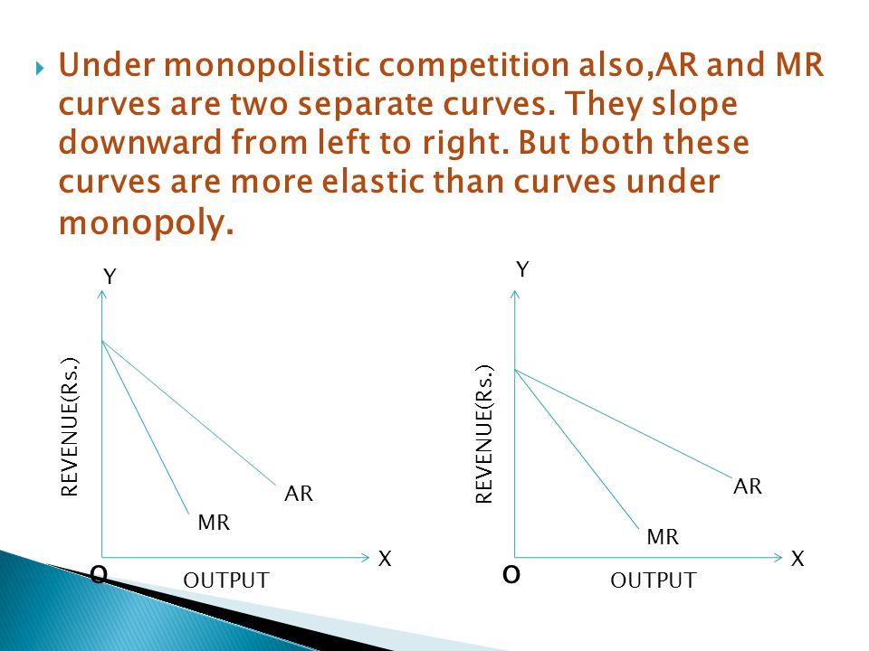 Under monopolistic competition also,AR and MR curves are two separate curves. They slope downward from left to right. But both these curves are more elastic than curves under monopoly.