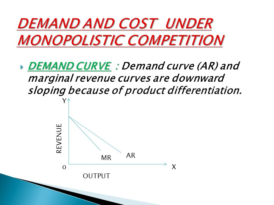 DEMAND AND COST UNDER MONOPOLISTIC COMPETITION