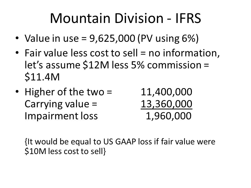 Mountain Division - IFRS