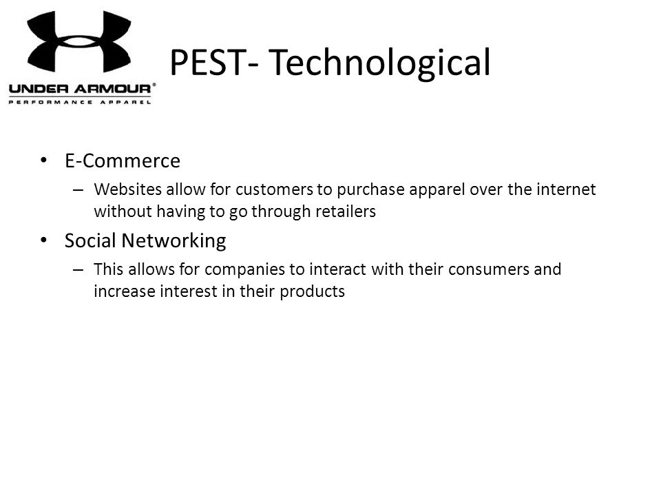 PEST- Technological E-Commerce Social Networking