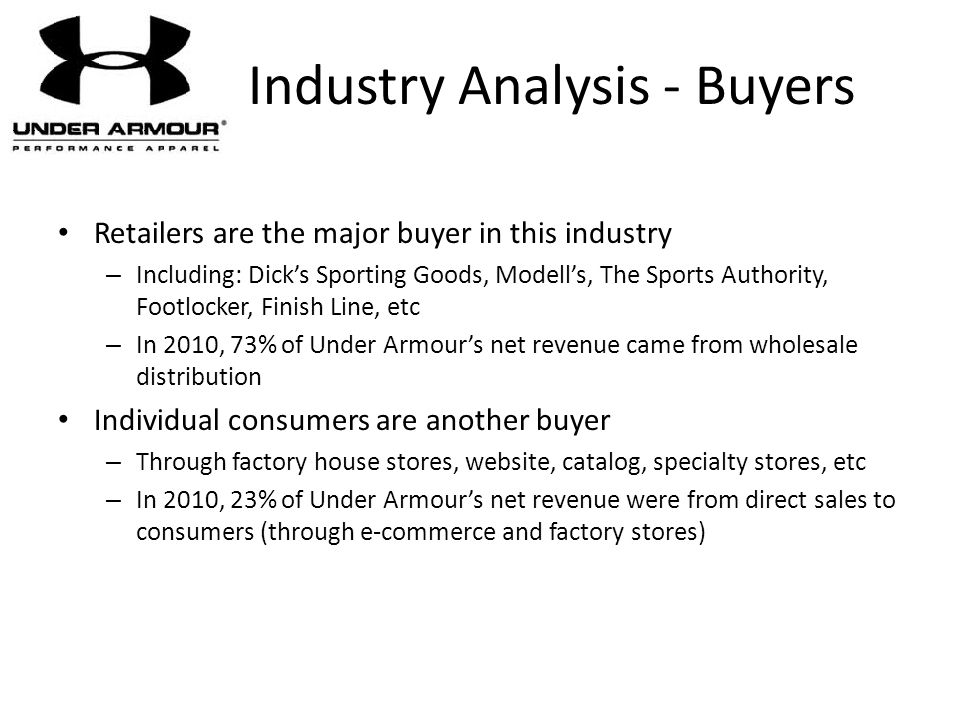 Industry Analysis - Buyers