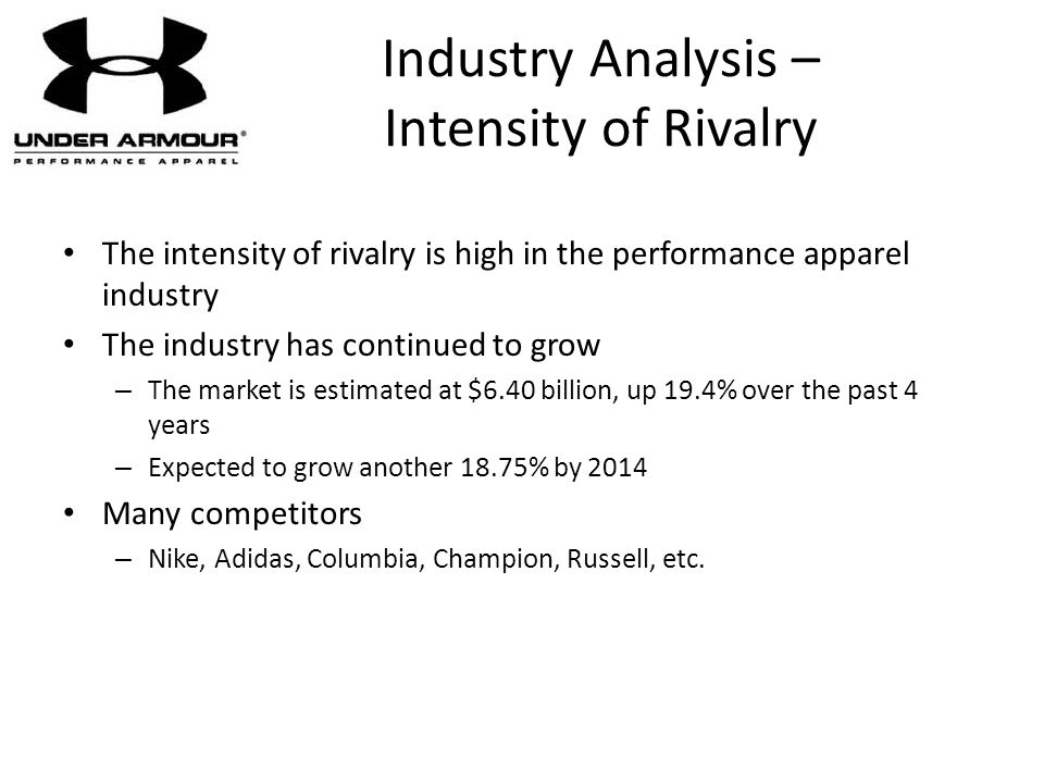 Industry Analysis – Intensity of Rivalry