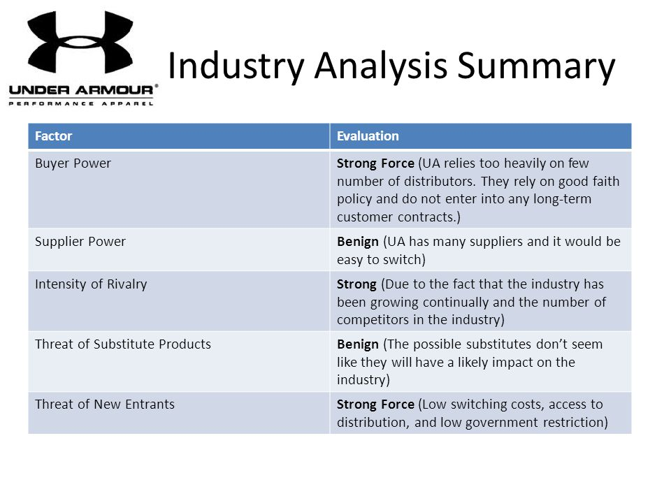 Industry Analysis Summary