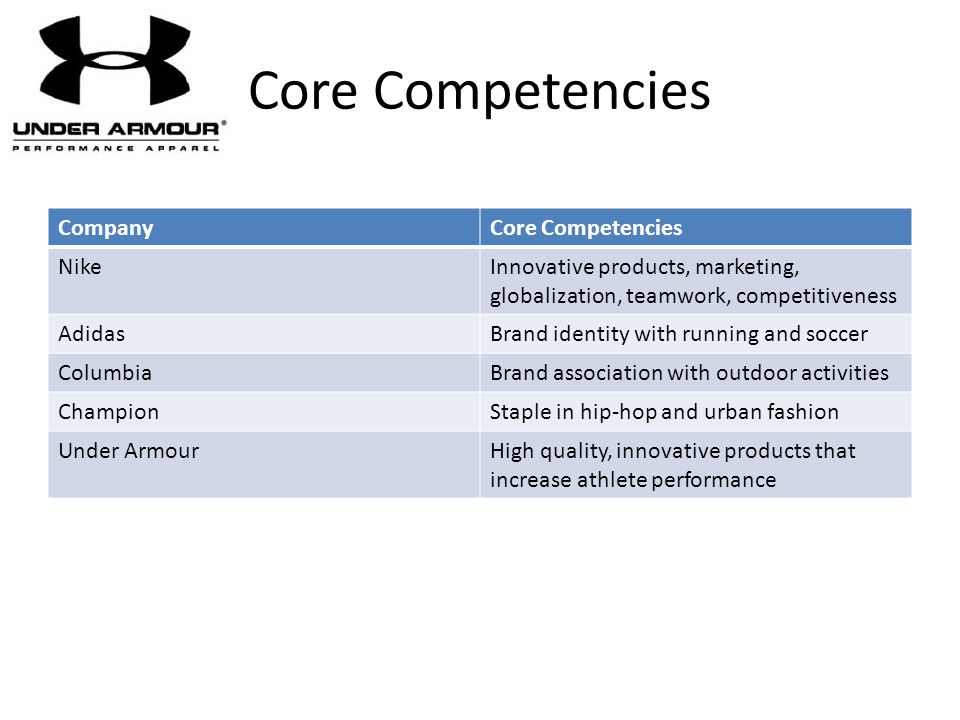 adidas core competencies