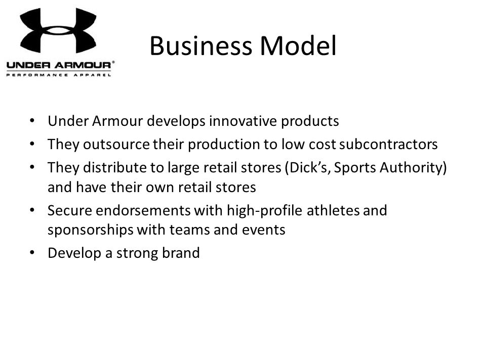 Business Model Under Armour develops innovative products