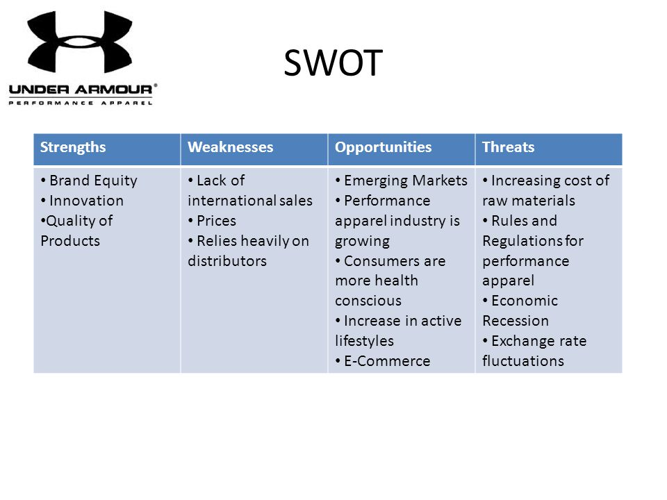 Under Armour SWOT Analysis, Competitors & USP