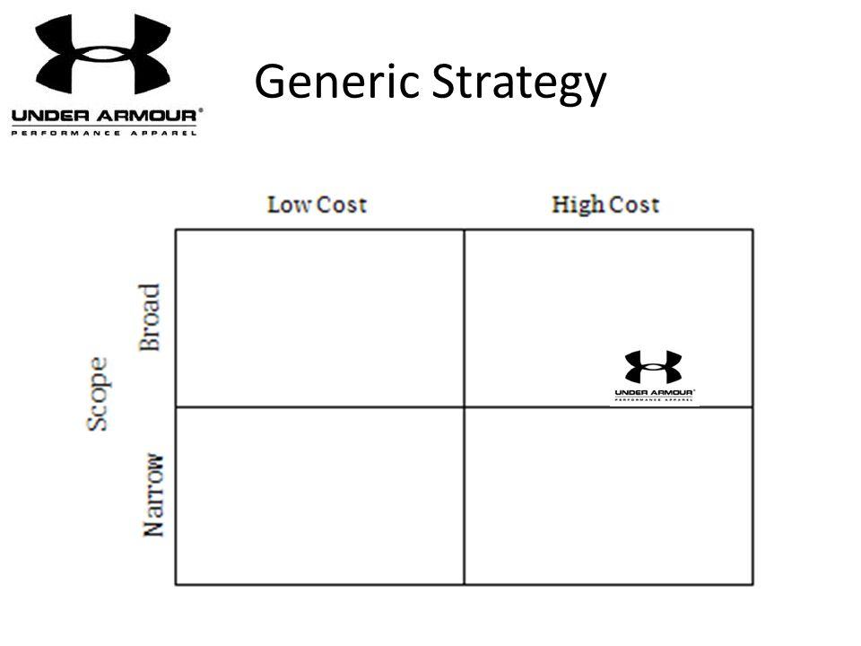 Generic Strategy