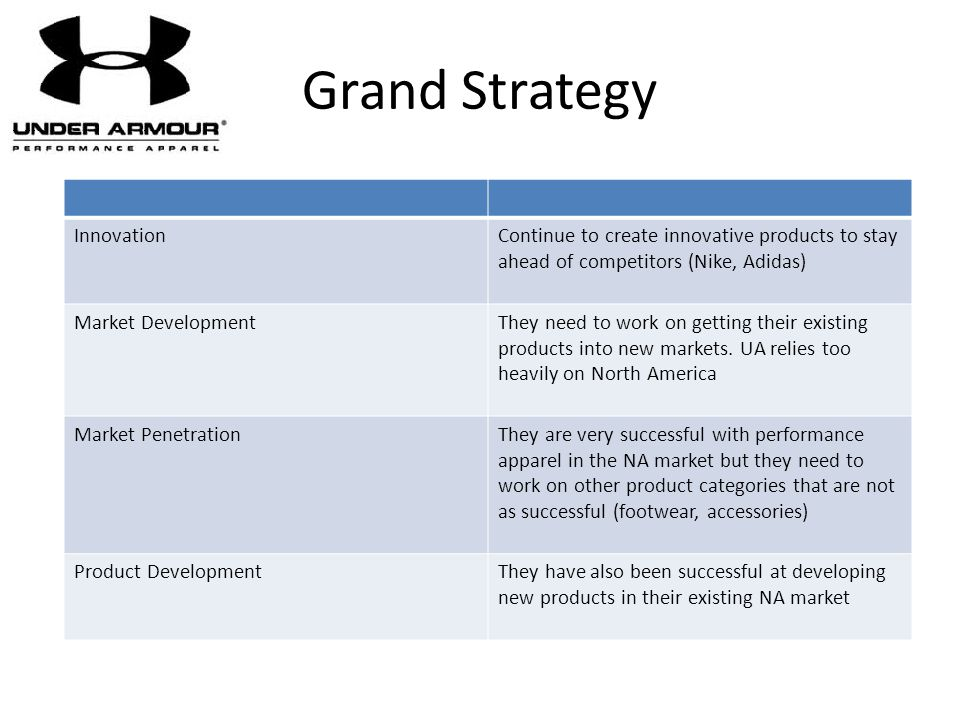 Grand Strategy Innovation