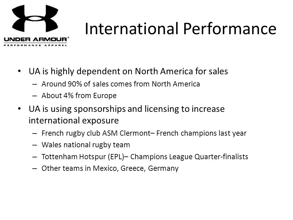 International Performance