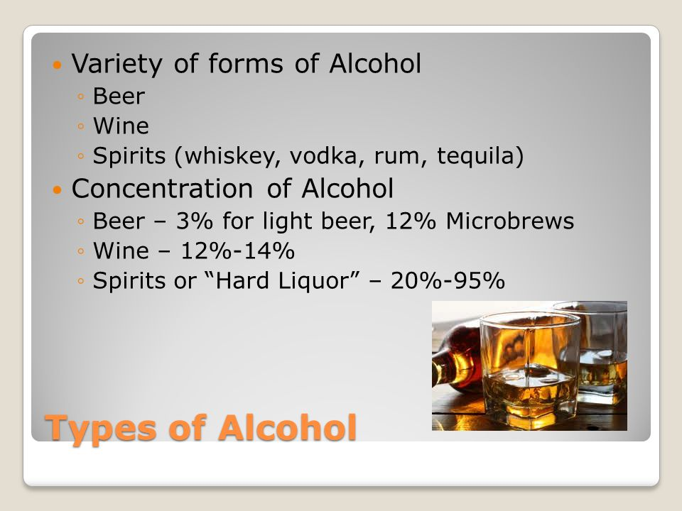 Types of Alcohol Variety of forms of Alcohol Concentration of Alcohol
