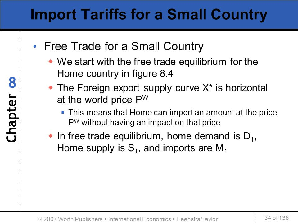 Import Tariffs for a Small Country