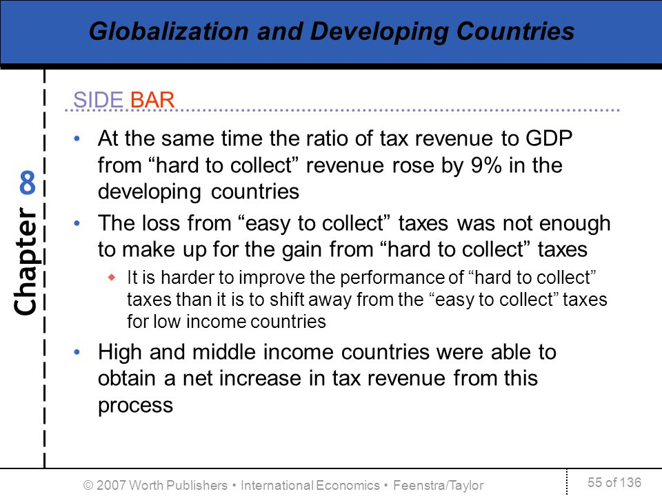 Globalization and Developing Countries