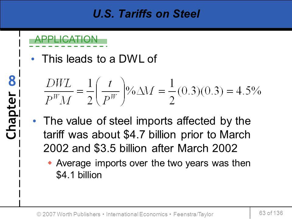 © 2007 Worth Publishers ▪ International Economics ▪ Feenstra/Taylor