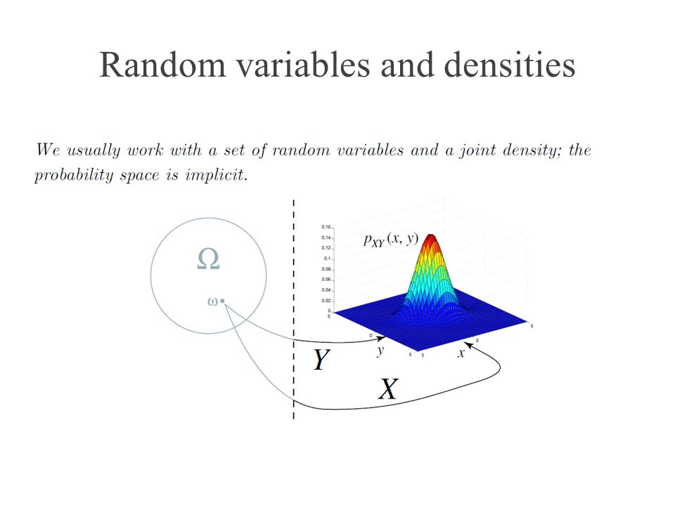 Random variables and densities