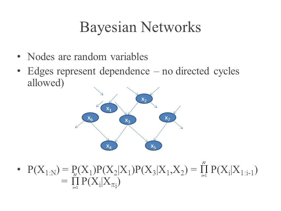 Bayesian Networks Nodes are random variables