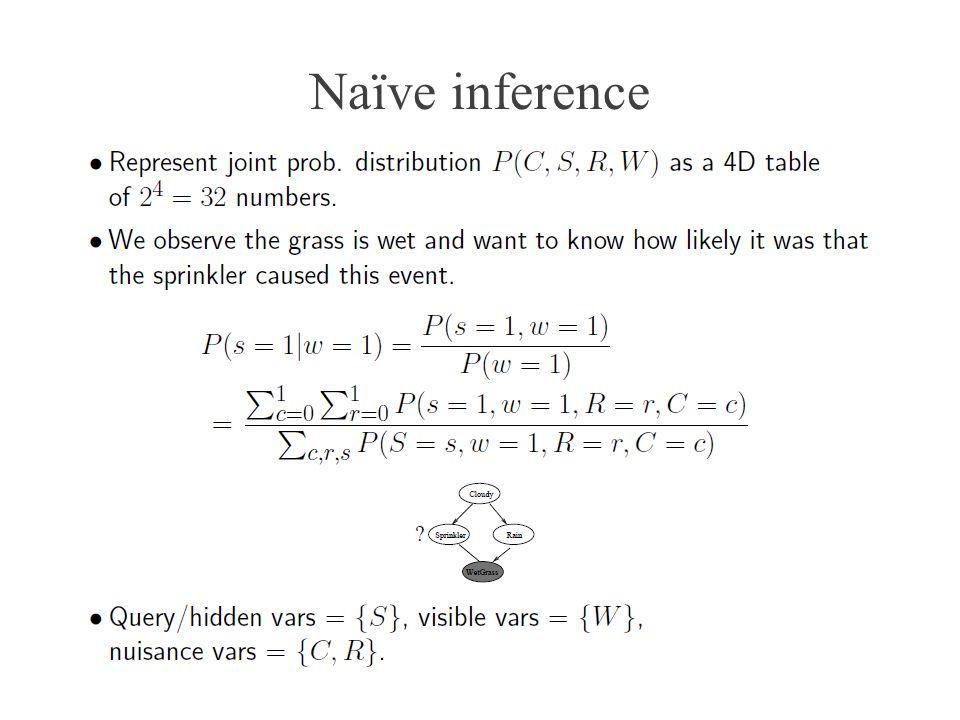 Naïve inference