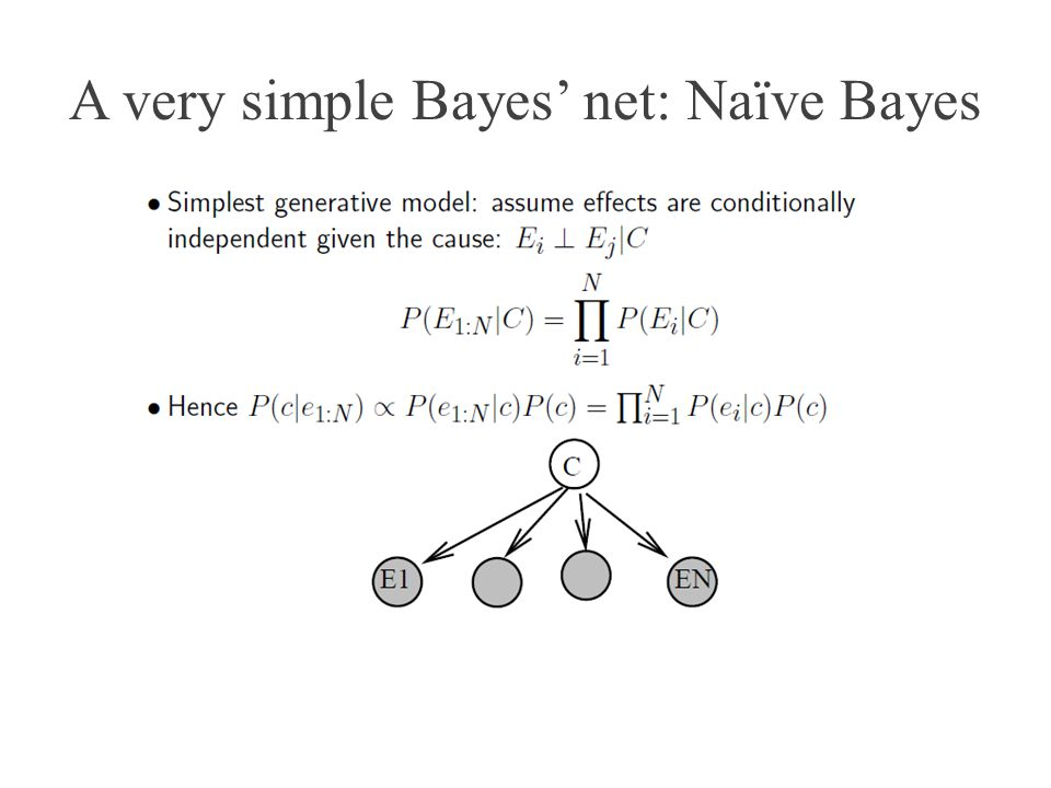 A very simple Bayes' net: Naïve Bayes