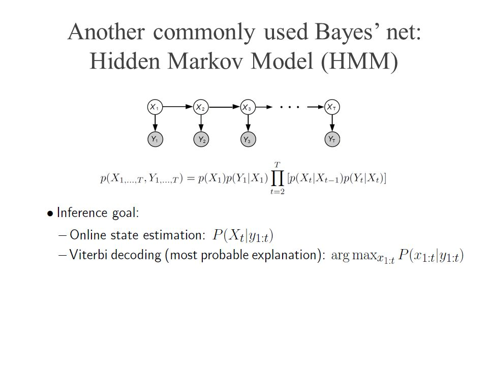 Another commonly used Bayes' net: Hidden Markov Model (HMM)