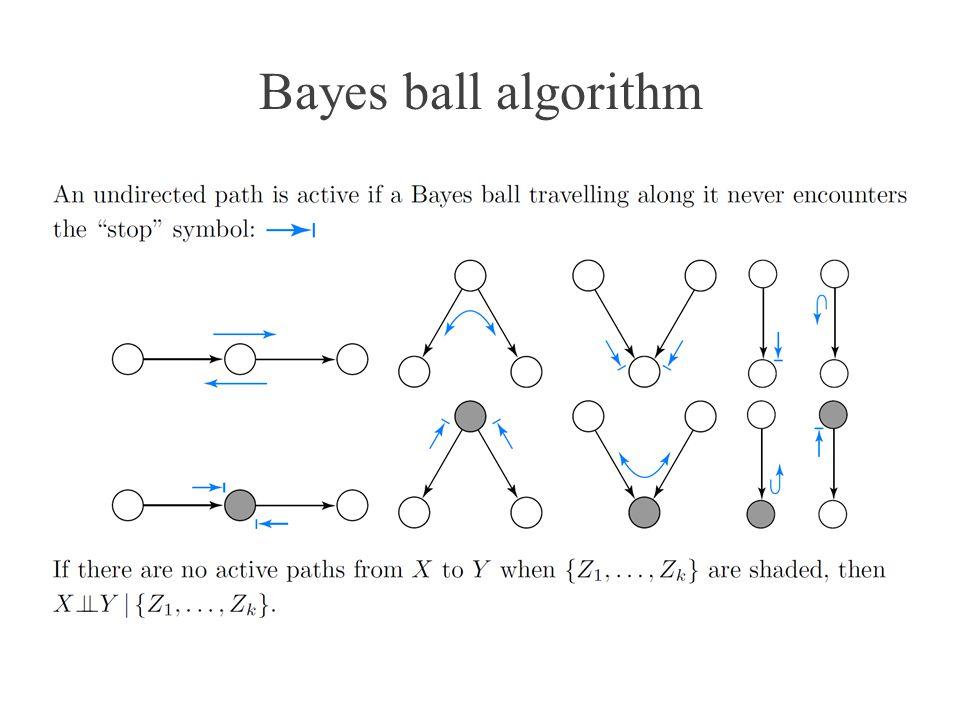 Bayes ball algorithm