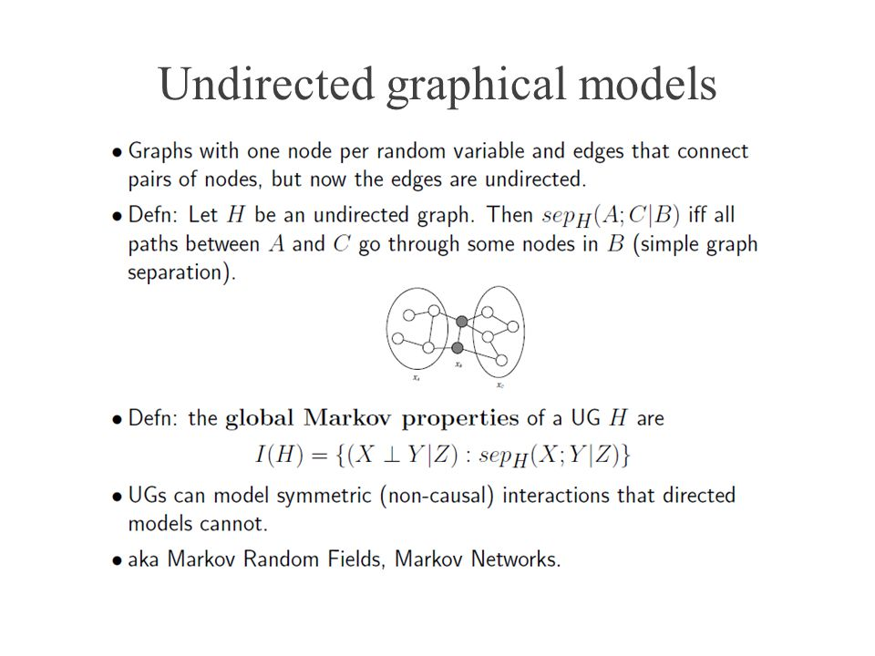 Undirected graphical models