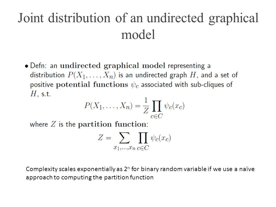 Joint distribution of an undirected graphical model