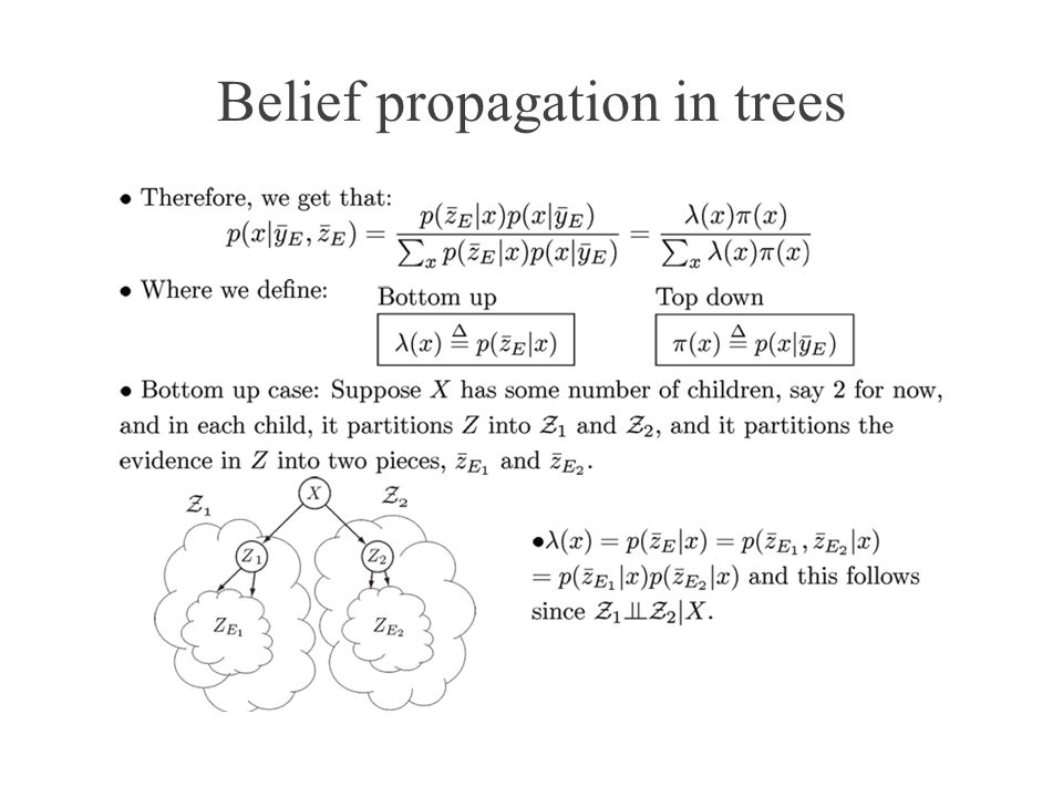 Belief propagation in trees