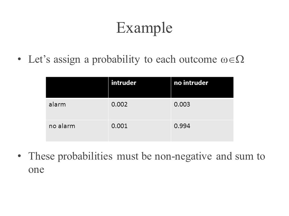 Example Let's assign a probability to each outcome ω