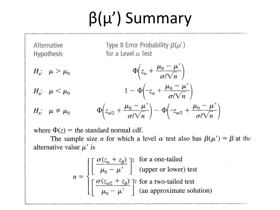β(μ') Summary