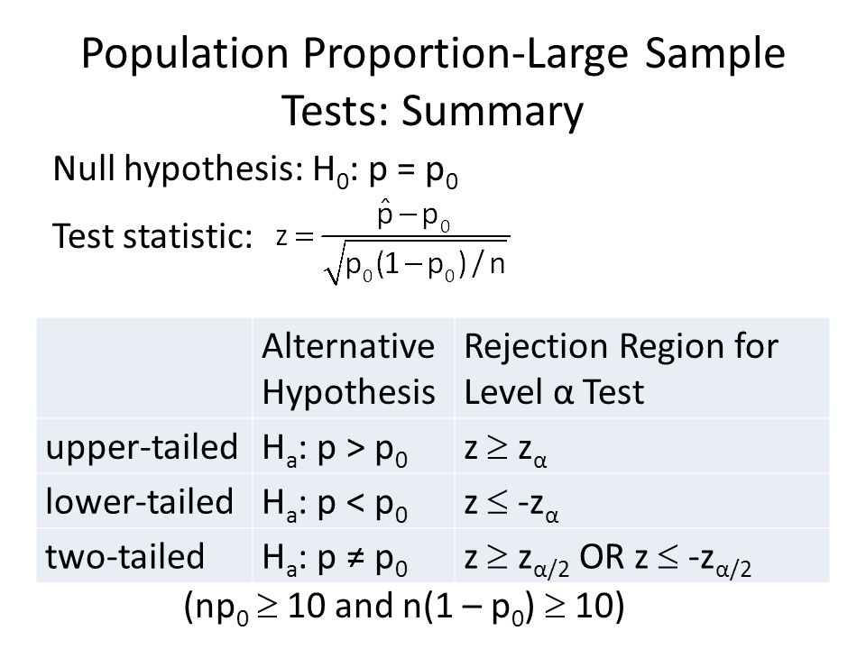 Population Proportion-Large Sample Tests: Summary