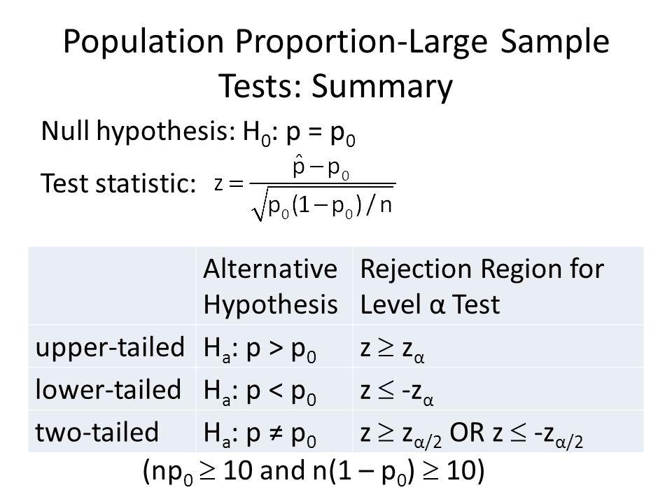 Population Proportion-Large Sample Tests: Summary