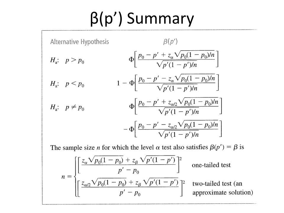 β(p') Summary