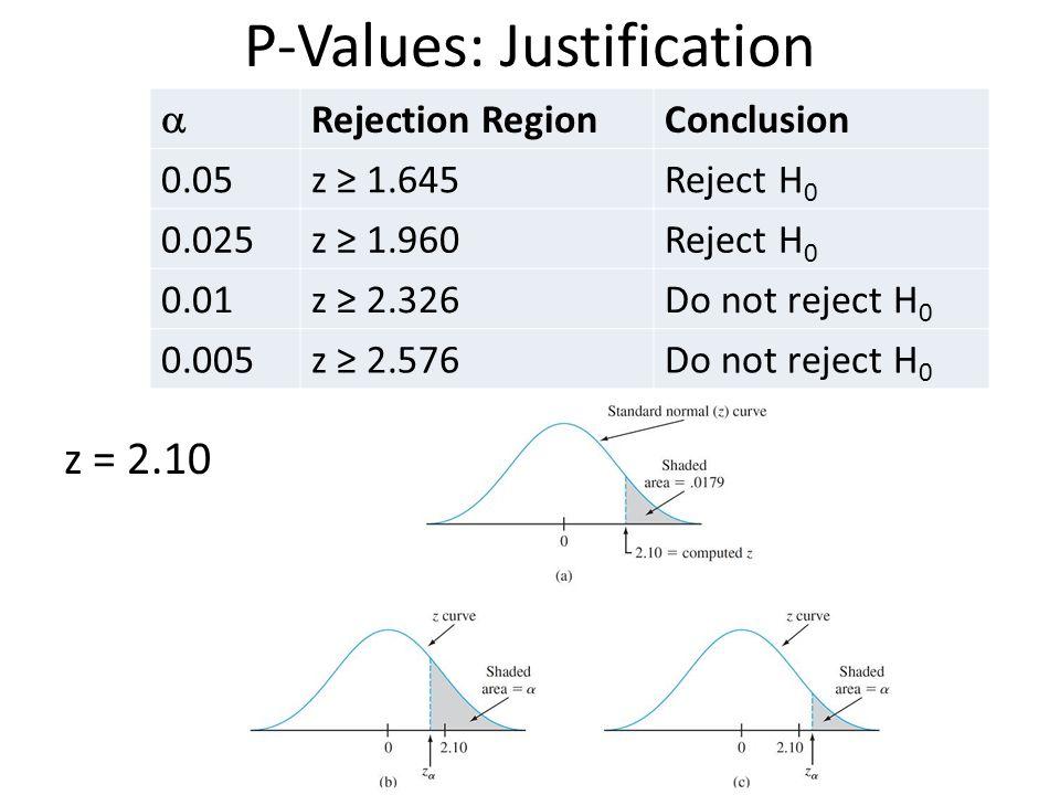 P-Values: Justification