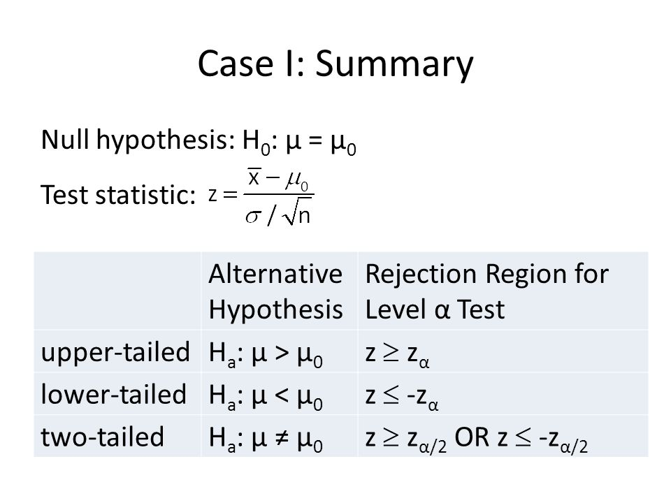 Case I: Summary Null hypothesis: H0: μ = μ0 Test statistic:
