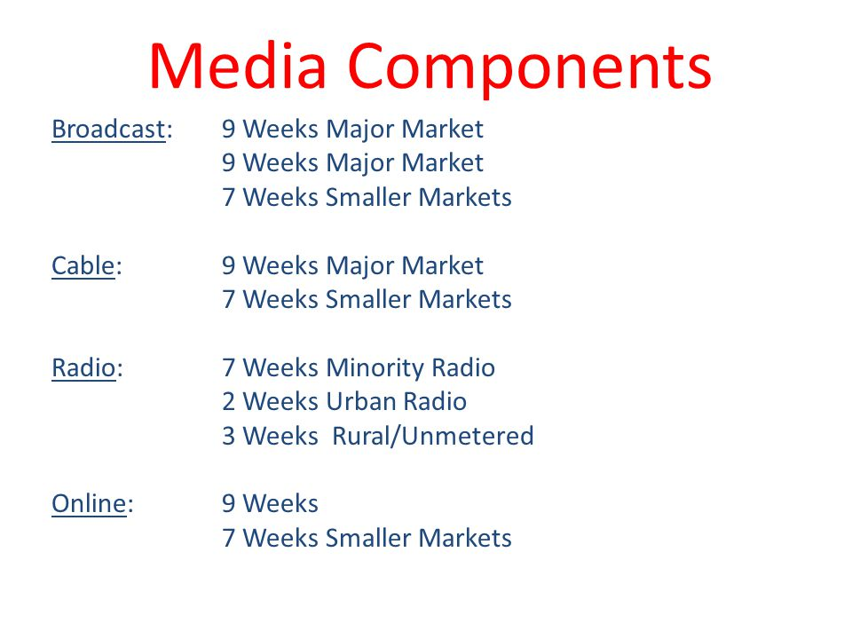 Media Components Broadcast: 9 Weeks Major Market 9 Weeks Major Market