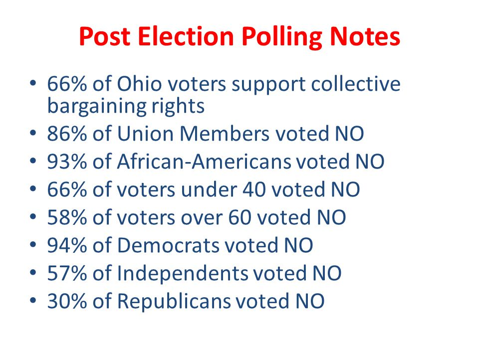 Post Election Polling Notes
