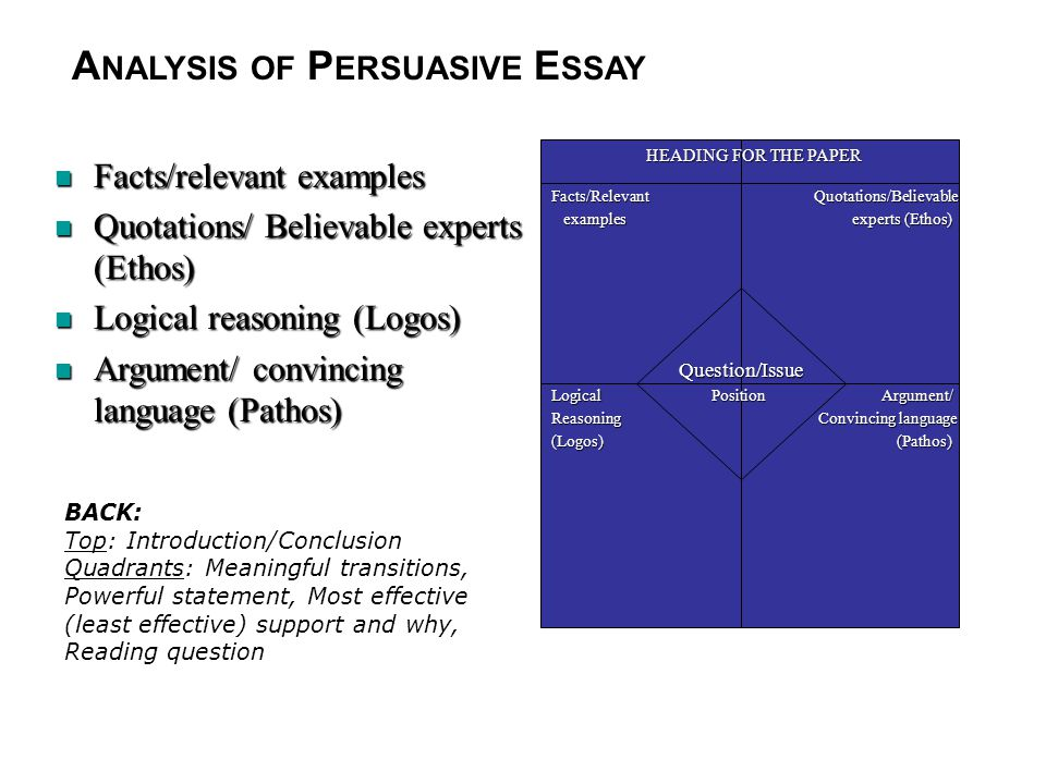 persuasive language analysis essay We offer expert persuasive essay writing help as any student can tell you, essay writing is an integral part of the educational process most subjects and courses.