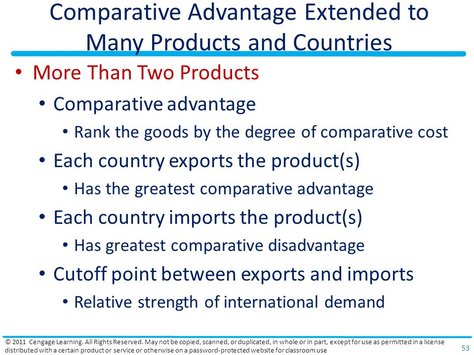Comparative Advantage Extended to Many Products and Countries