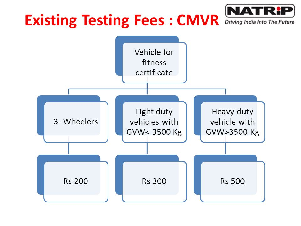 Existing Testing Fees : CMVR
