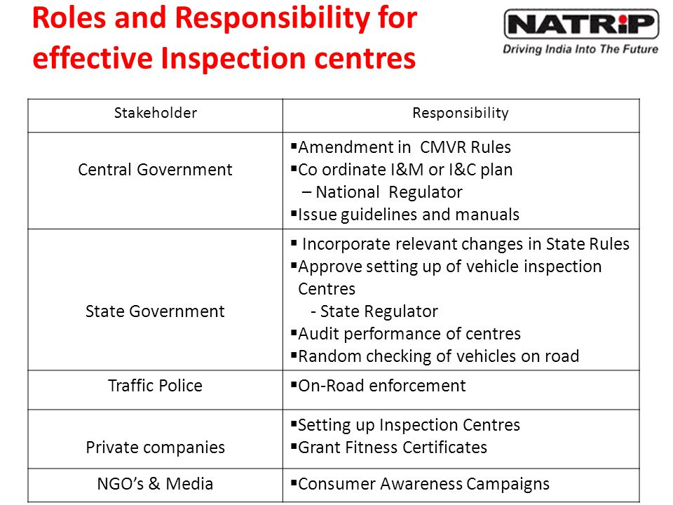 Roles and Responsibility for effective Inspection centres