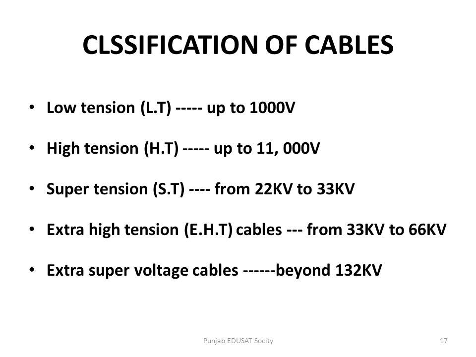 CLSSIFICATION OF CABLES