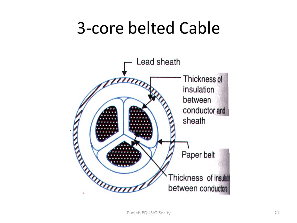 3-core belted Cable Punjab EDUSAT Socity